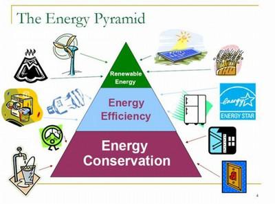 energyefficiency_pyramid1.jpg