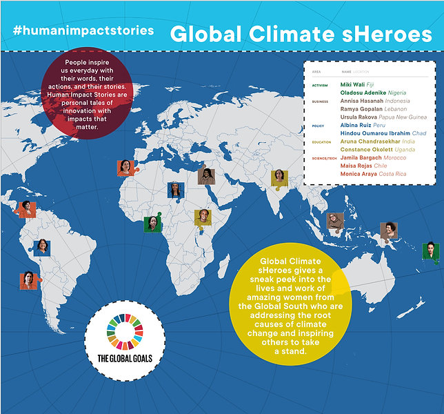 Global climate sherors map and program details