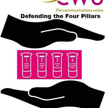 DEFENDING THE FOUR PILLARS