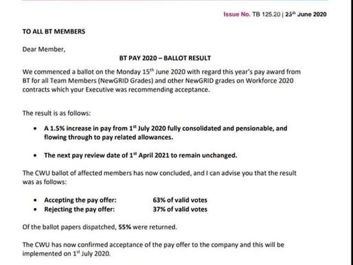 BT Pay 2020 - Ballot Result