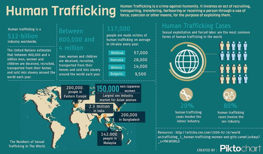 Human-trafficking1.jpg