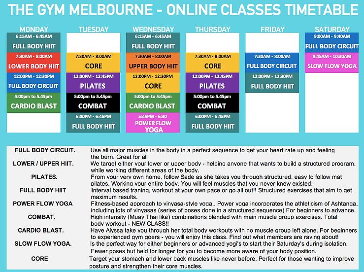 Gym, Melbourne, GymNear Me, Best Gym NEa