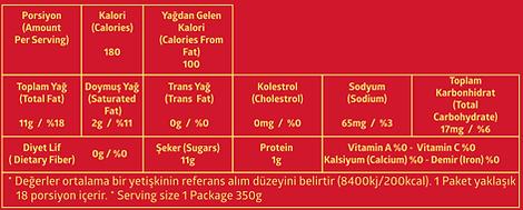 Bisküvi Etiket.png