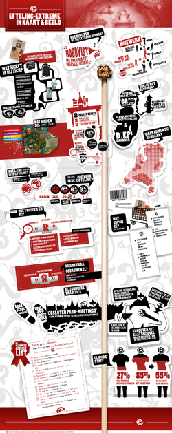 EFTELING - Infographic target group