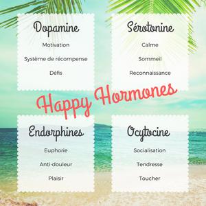Les neurotransmetteurs du bonheur
