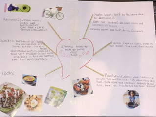 Team 3 Home Learning WB 22.02.21