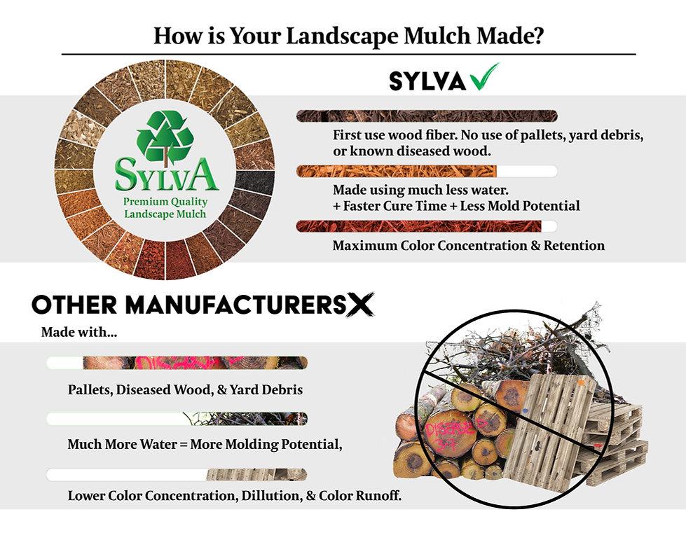 How Sylva Mulch Is Made.jpg
