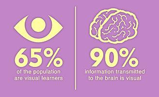 Visual-Learners.jpg