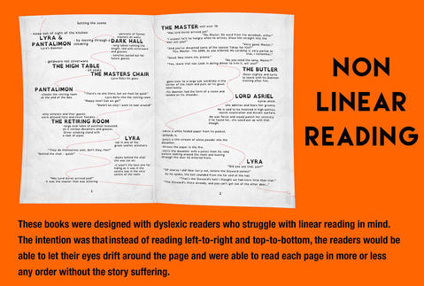 Non-linear reading