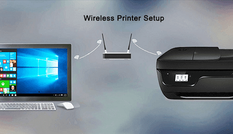 HP Office-jet Pro 6968 & 4650 Wireless Printer Setup