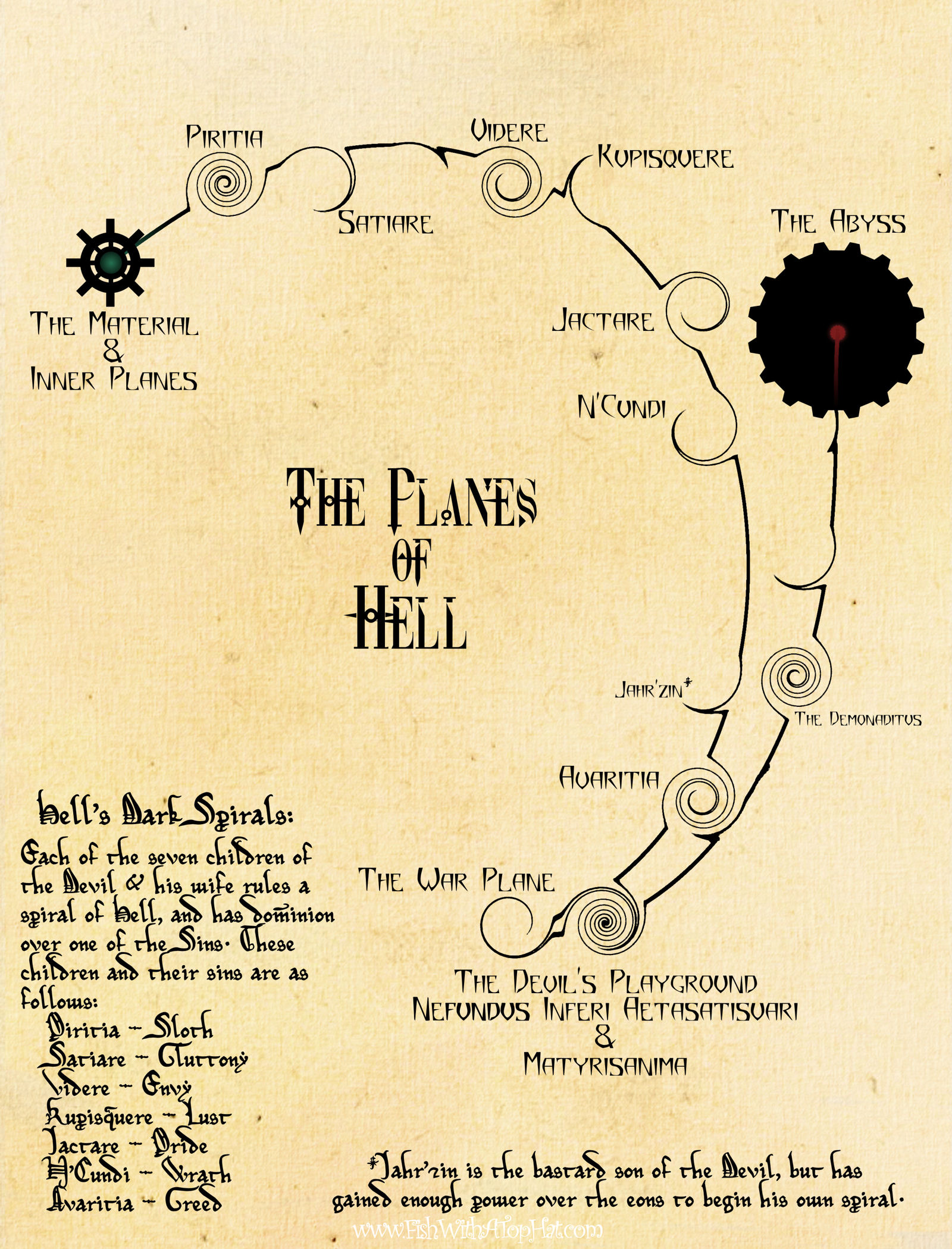 The Planes of Hell