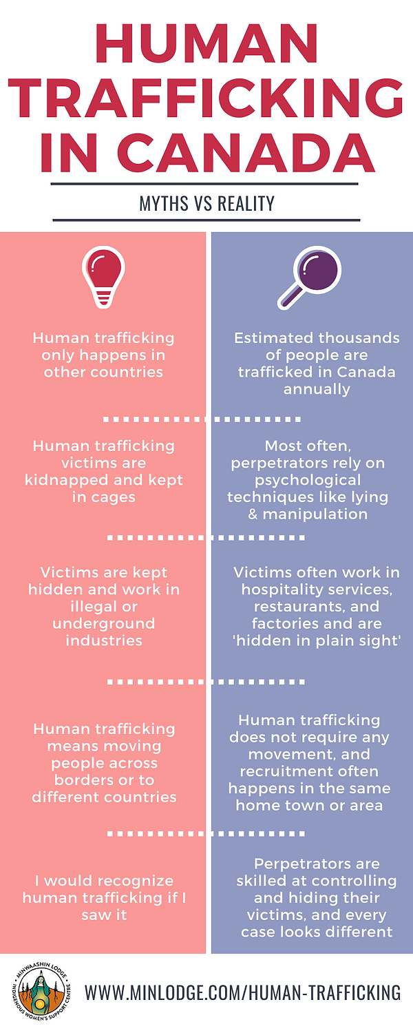 human trafficking in Canada (1).png