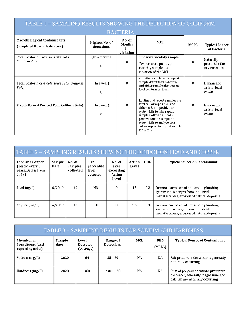 2020 CCR  Report - final_3.png