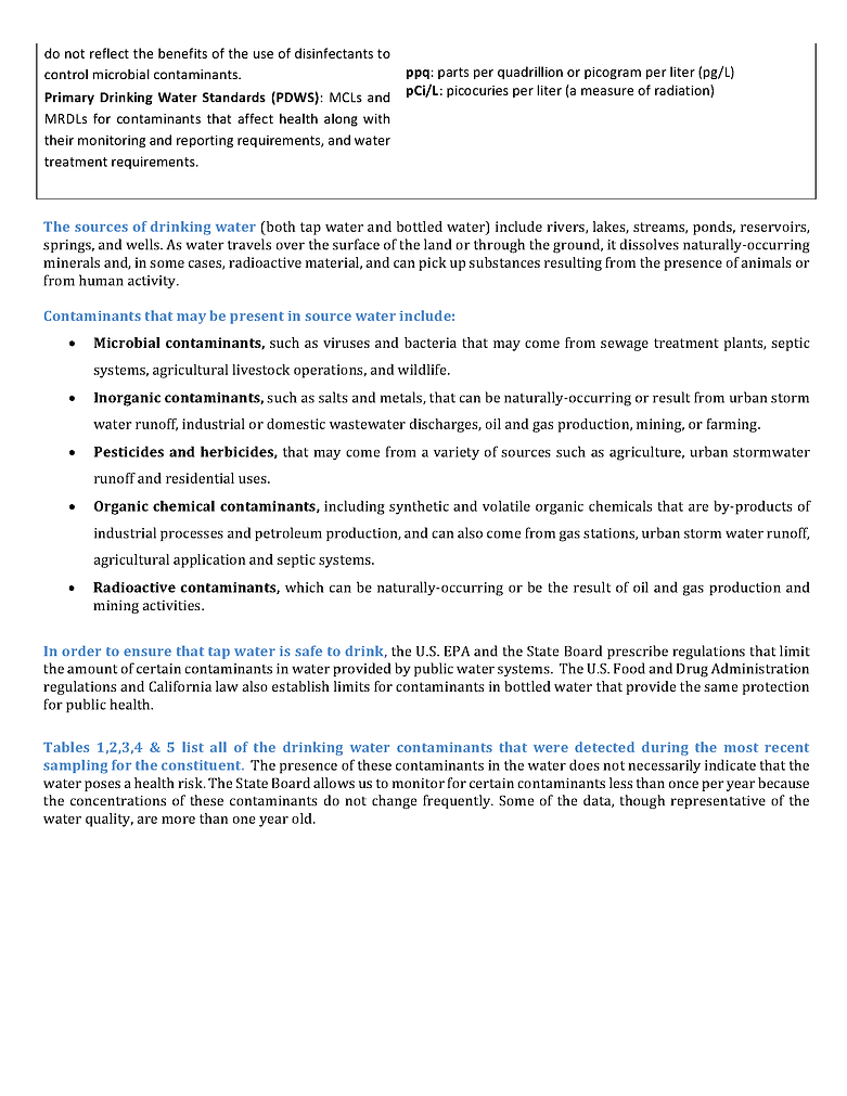 2020 CCR  Report - final_2.png