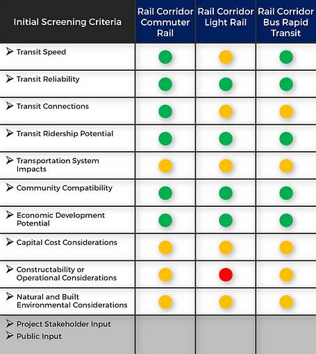 SVT_Table-RailCorridor-01.png