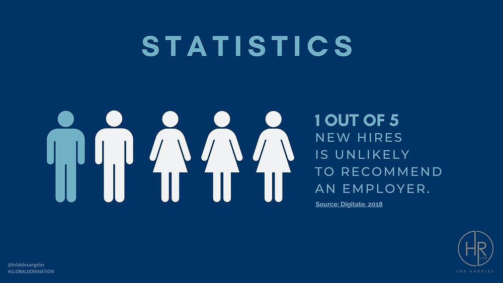 Human Resource and onboarding related statistics that states that one out of five NEW HIRES  IS UNLIKELY  TO RECOMMEND  AN EMPLOYER.