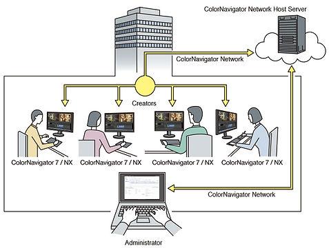 cn-network.jpg