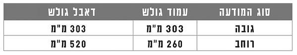 ישראל היום גודל מודעות מיוחדות.jpg