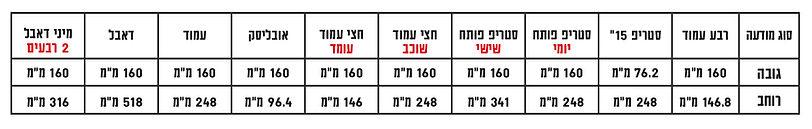 ישראל היום גודל מודעות.jpg