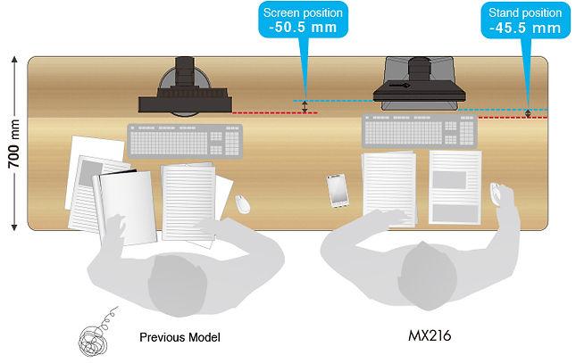 mx216_workspace_en.jpg
