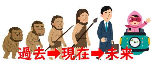 hito_jinrui_shinka.jpg