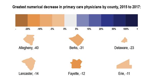 PCNP_WEB Physicians vs NP Graphics_Faceb