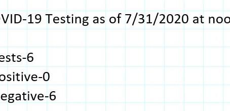 7/31/2020 COVID Update