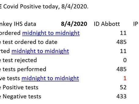 8-4-2020 COVID Update
