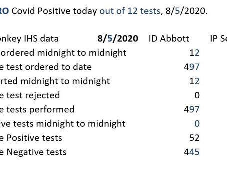 8/5/2020 COVID Update