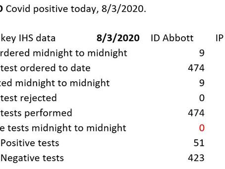 8/3/2020 COVID Update