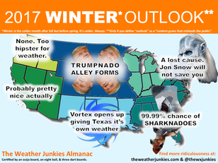 The Weather Junkies Almanac