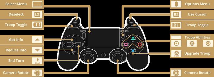 MENU-Options_Control-Scheme-PS4.png