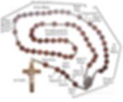 comment-prier-rosaire.jpg