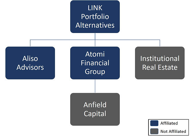 LINK-org-chart.jpg