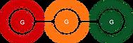 GGG%20Logo_edited.png