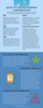 cannabinoid guide infographic (1).png