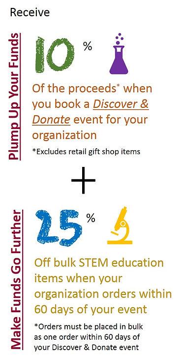 STEMporium - Fundraiser Benefits.jpg