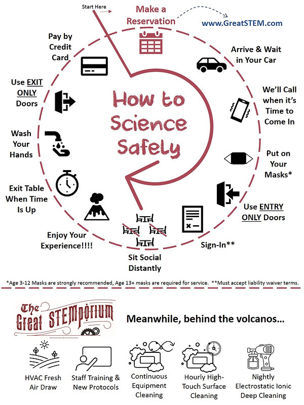 STEMporium - How to Science Safely.jpg