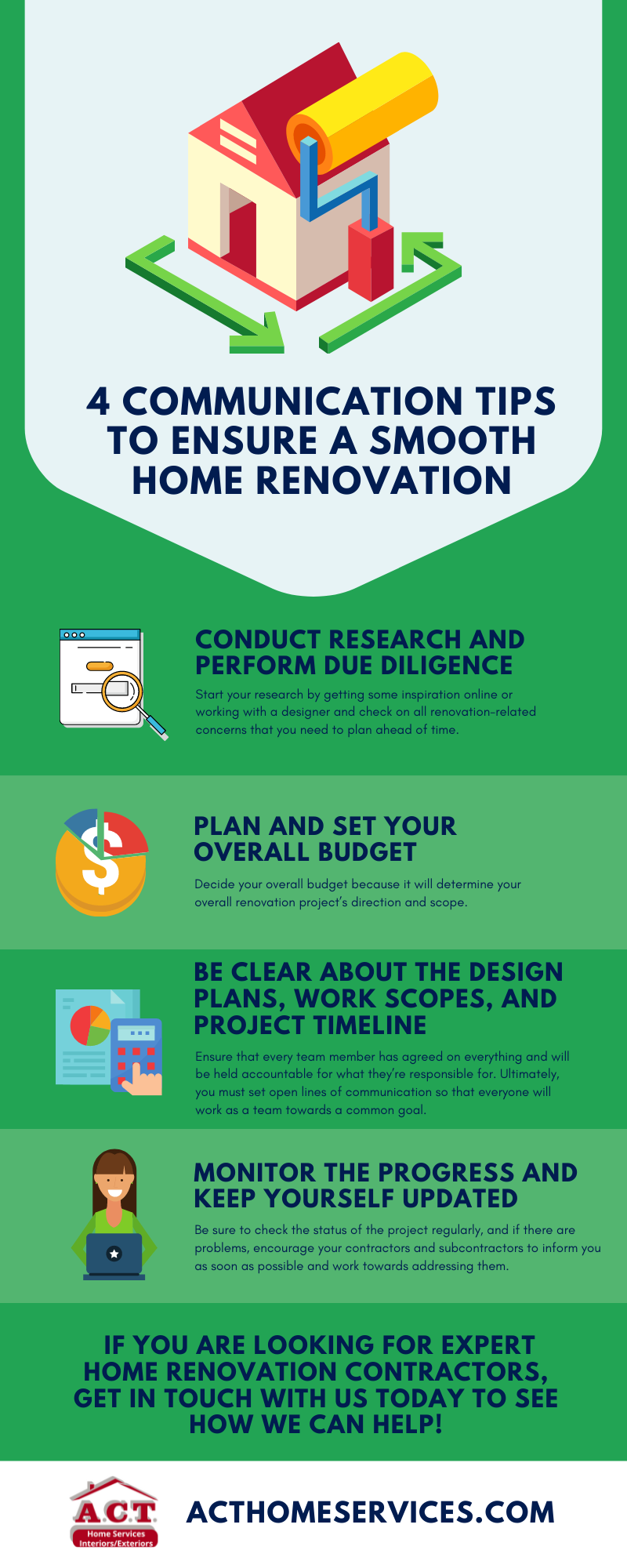 Communication Tips To Ensure A Smooth Home Renovation