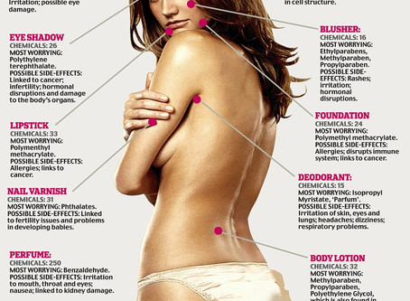 Revealed... the 515 chemicals women put on their bodies every day  太可怕了...... 女士們每天平均把515種化學毒物放在自己身上