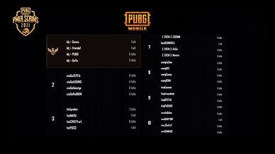 PMLR - rezultate.jpg