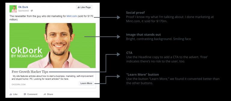 Social Proof ads for Facebook