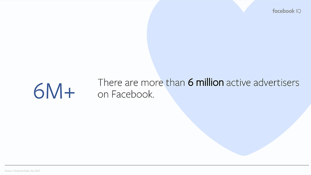 Facebook active advertisers