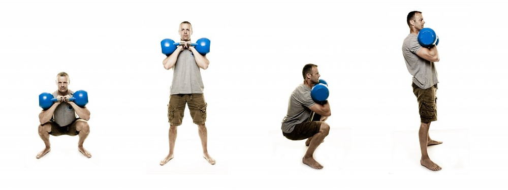 kettlebell personal training chiswick