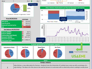 Colombia Electricity Market - Daily Report