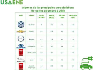 Algunas de las principales características de carros eléctricos a 2018