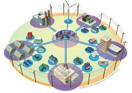 Microredes para minas: perspectivas globales