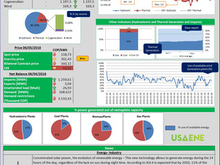 Colombiam Electricity Market - Daily Report