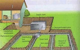 drain fields.png