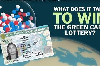 La loterie pour la carte verte sera-t-elle remise en cause?